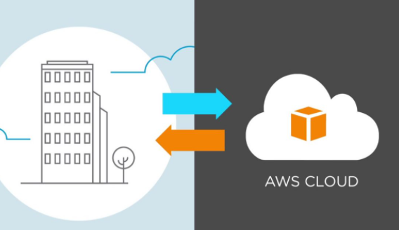 How are the connections established between the AWS hybrid cloud and your data center?